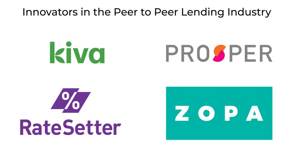 P2P Lending Trends and Industry Players
