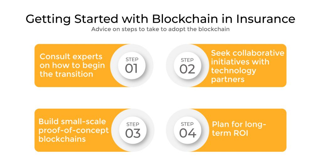How to adopt Blockchain in Insurance