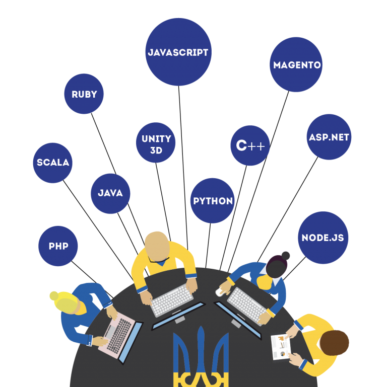 Ukraine IT Outsourcing - Skill Diversity