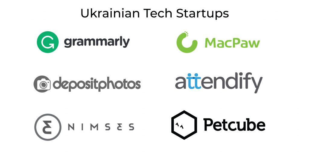 Software Outsourcing to Ukraine - Top Startups