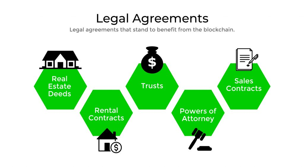 Legal Agreements and blockchain