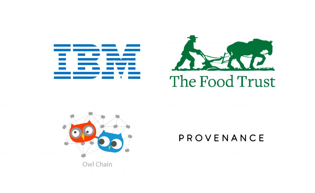 Blockchain Food Companies