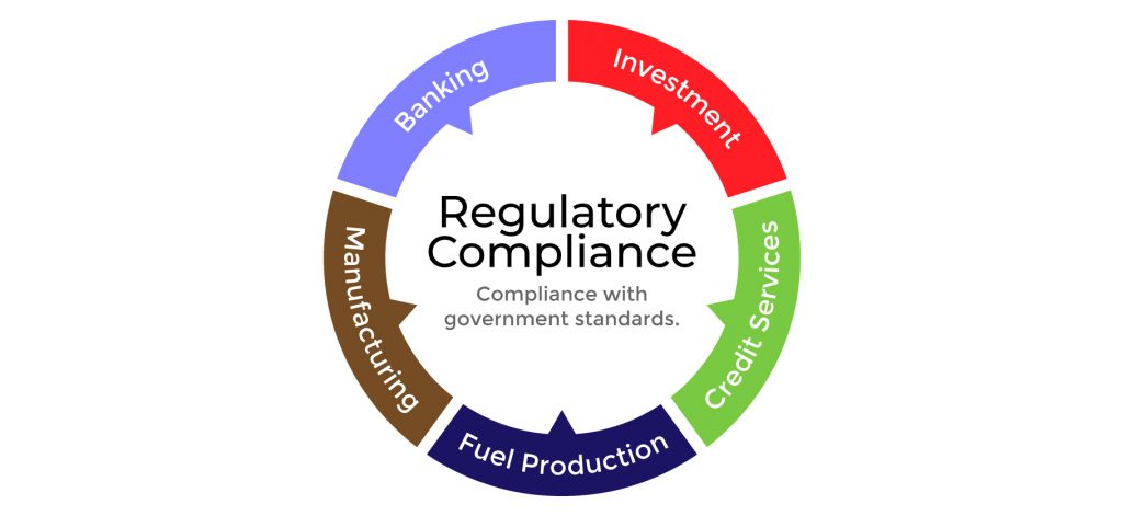 Blockchain Use Cases: Improving Regulatory Compliance