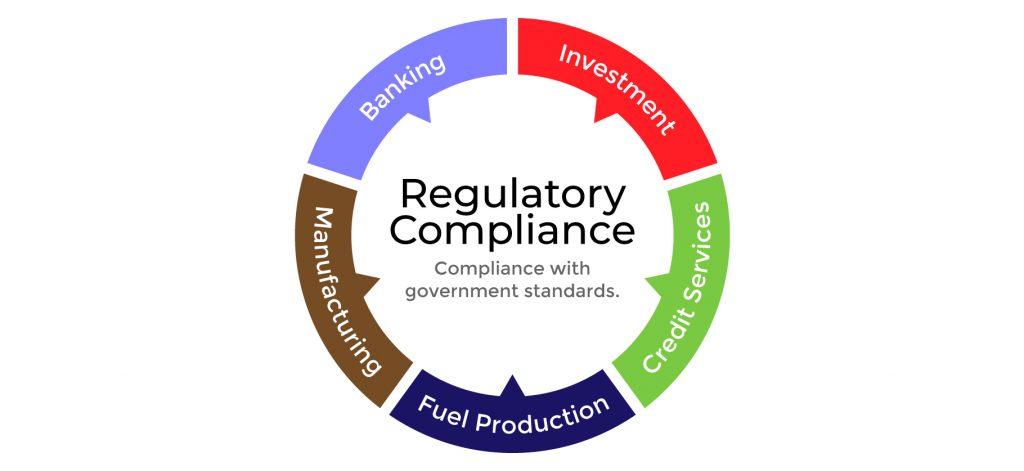 Blockchain Use Cases: Improving Regulatory Compliance