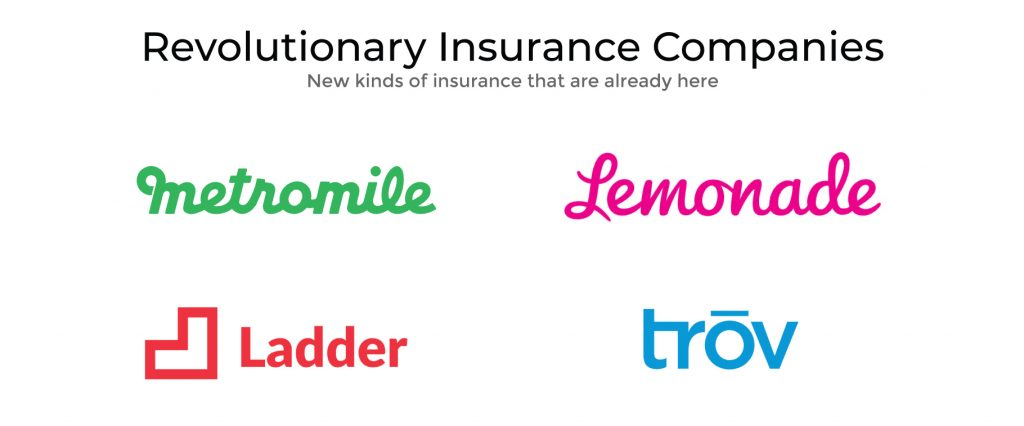 Insurance technology trends