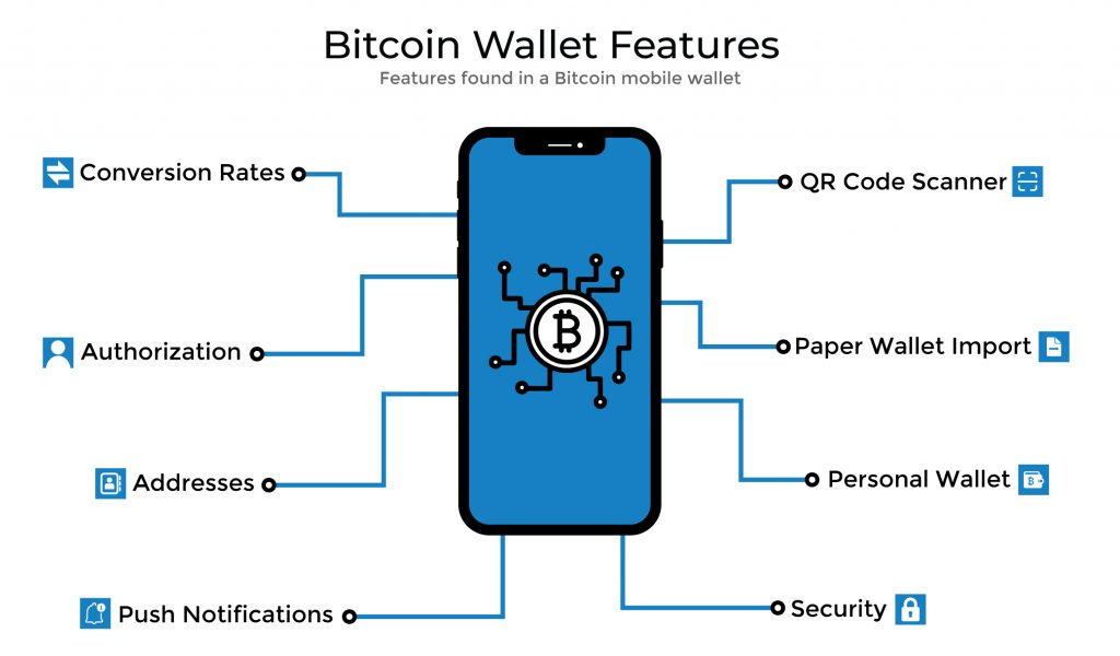 How to Make a Bitcoin Wallet App - Top Features